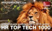 Najboljih 1000 hrvatskih visoko-tehnoloških tvrtki po kriteriju dobiti za 2018. godinu