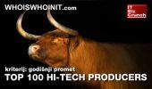 Najboljih 100 hrvatskih hi-tech proizvodnih tvrtki po kriteriju godišnjeg prometa