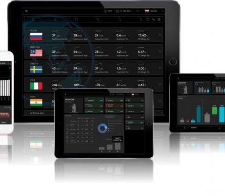 myReports aplikacija hrvatske tvrtke Comminus osvojila CFO Innovation nagradu