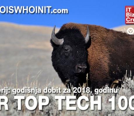 Najboljih 100 hrvatskih hi-tech proizvodnih tvrtki po kriteriju godišnje DOBITI