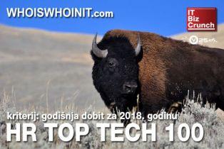 Najboljih 100 hrvatskih hi-tech proizvodnih tvrtki po kriteriju godišnje DOBITI za 2018. godinu