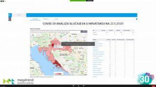Megatrend webinar: Povezivanje tehnologije i načina rada za bolje razumijevanje podataka kroz COVID-19 krizu